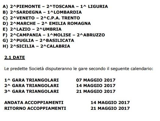 Calendario Promozione Abruzzo.Palla Al Centro Il Calcio A 5 In Toscana News Femminile